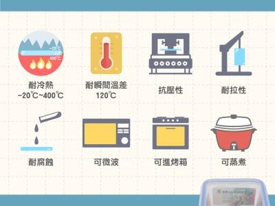 食譜-鍋寶小知識 - 什麼是耐熱玻璃??